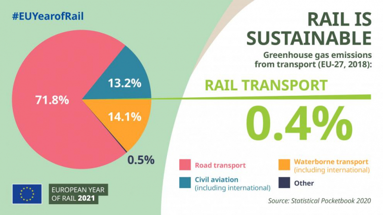 Infographic-rail_is_sustainable_0.jpg